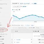 Google Analyticsで人気のページを確認する方法、人気ページ一覧のURLの表示をタイトルに変更する方法